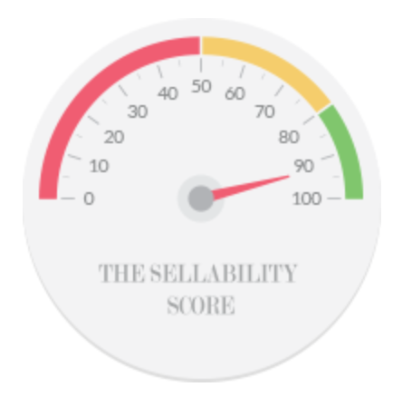Sell-Ability Score - Beacon Business Group